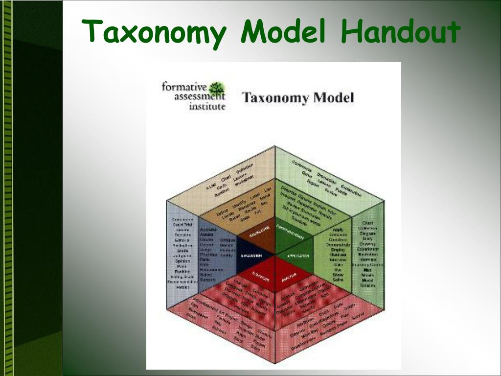 Taxonomy Model Handout