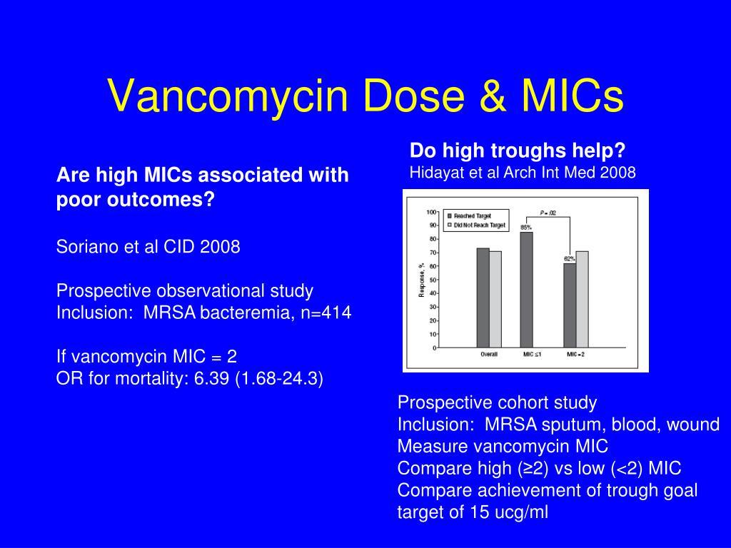 Vancomycin Dose & MICs