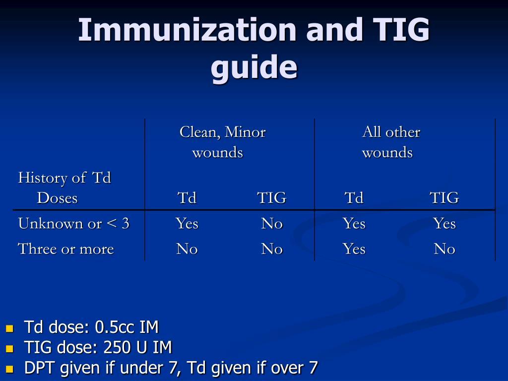 Immunization and TIG guide