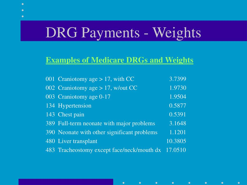 DRG Payments - Weights
