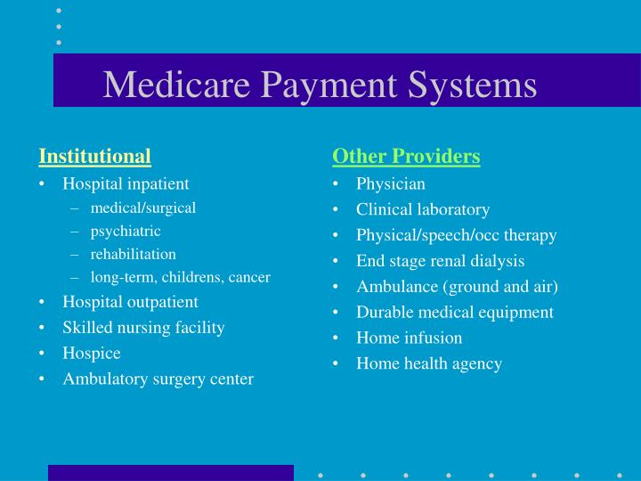 Medicare payment systems