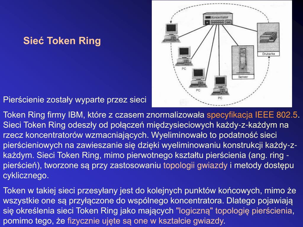 Sieć Token Ring