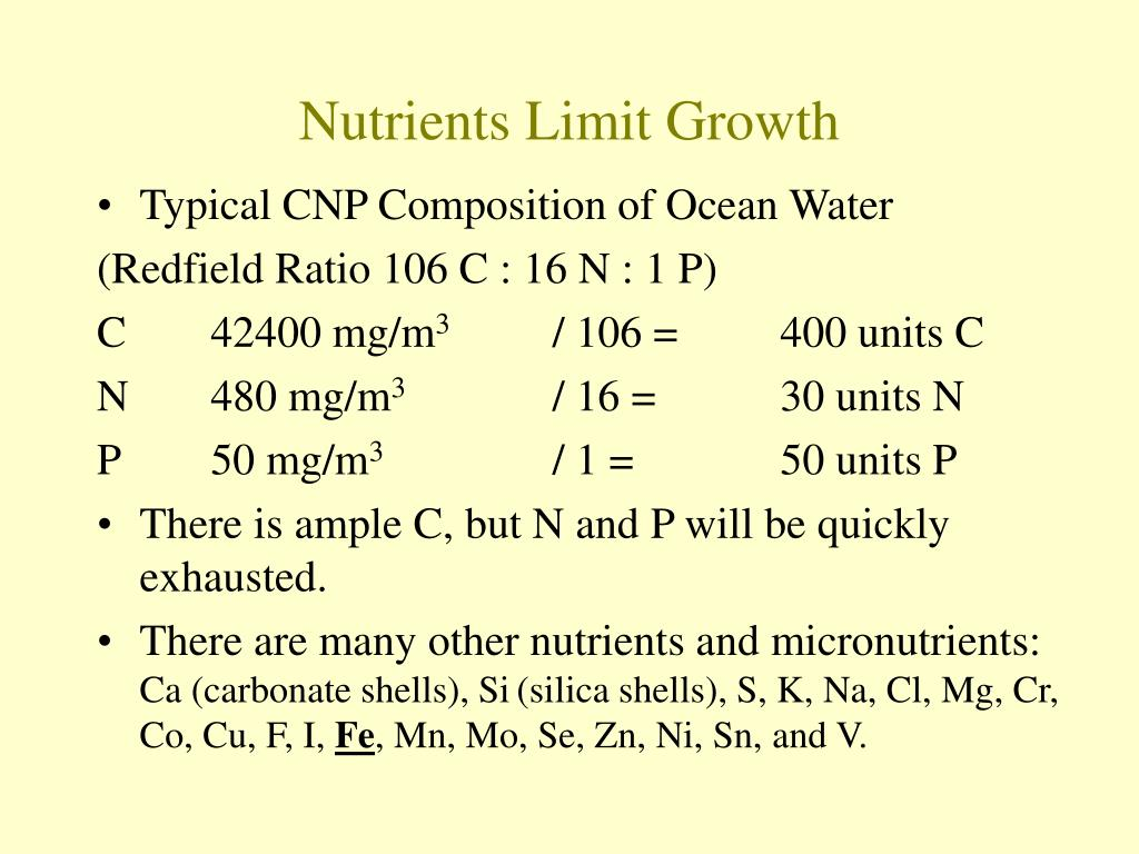 Nutrients Limit Growth