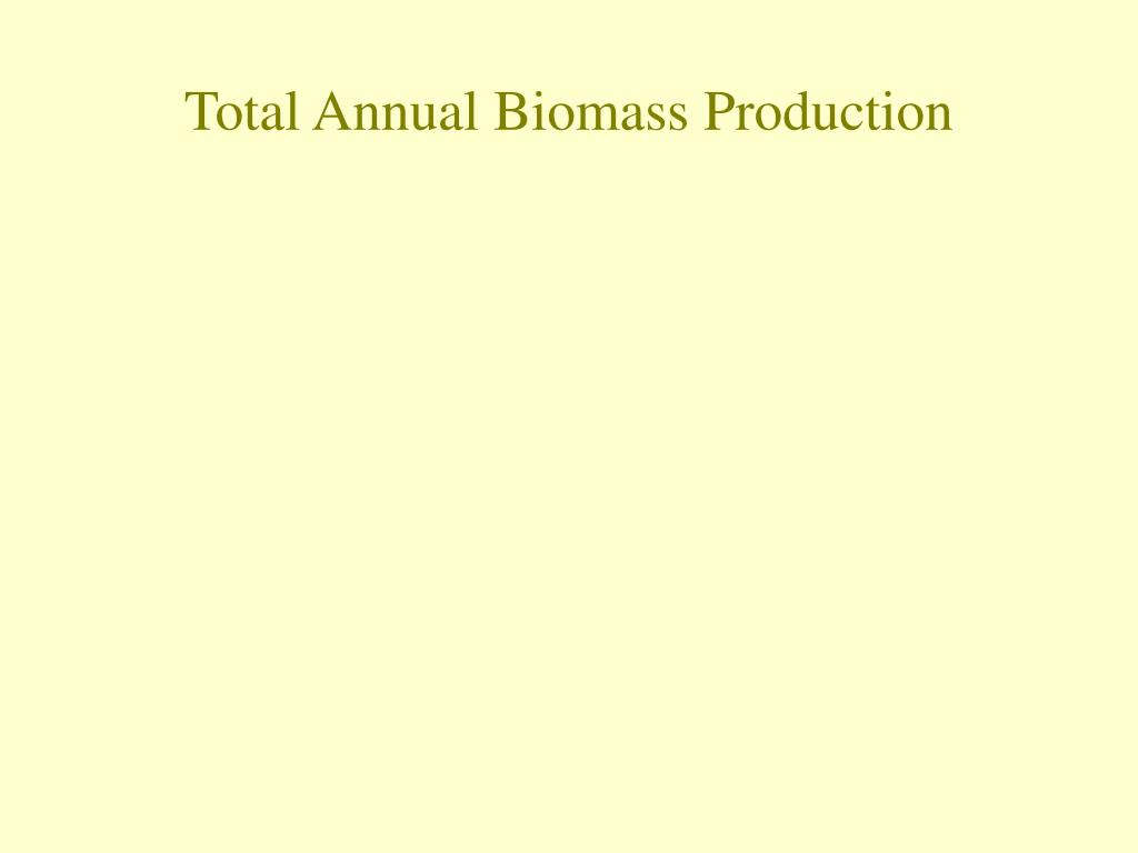 Total Annual Biomass Production