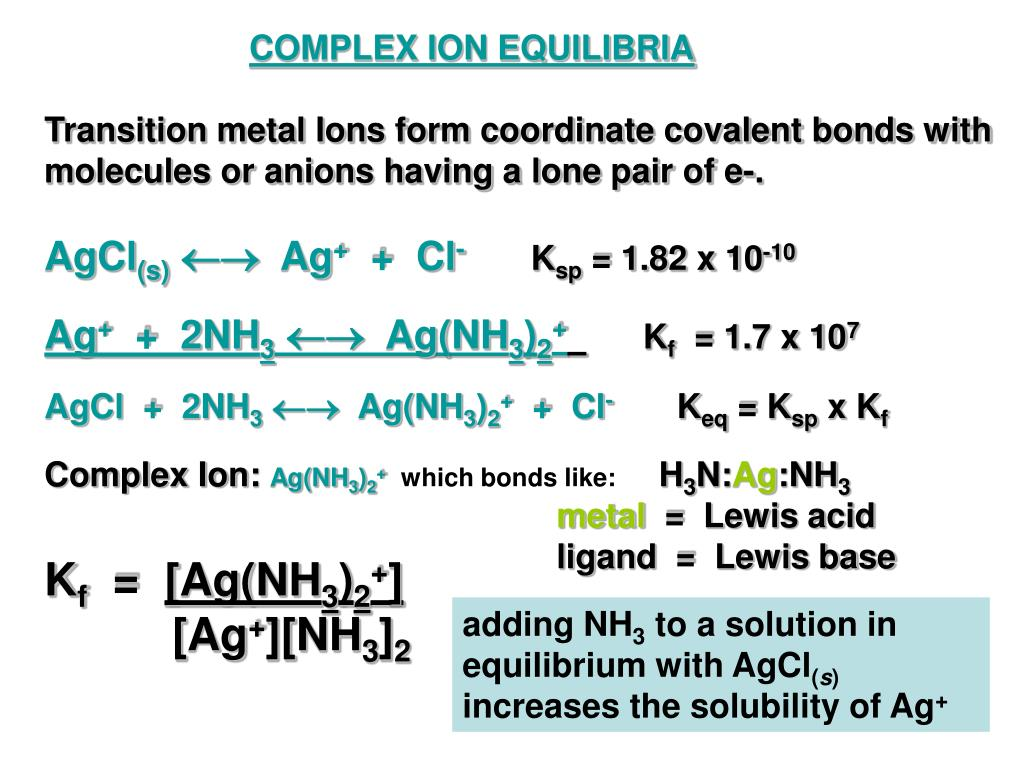 how to find molar solubility with ksp