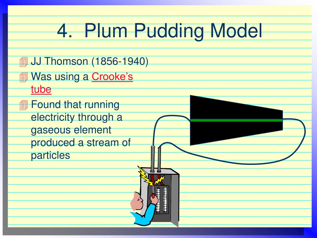 4.  Plum Pudding Model