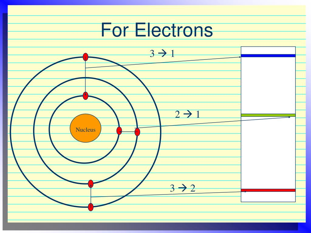 For Electrons