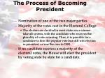 the process of becoming president