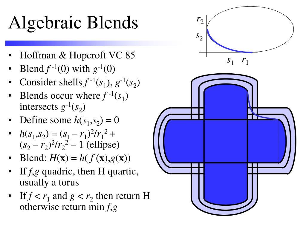 Algebraic Blends