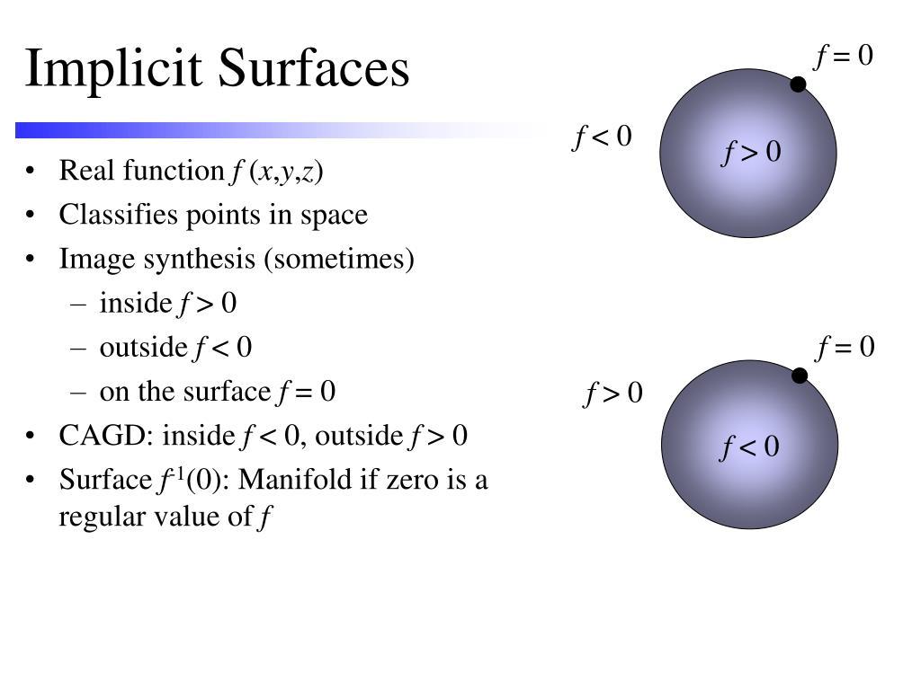 Implicit Surfaces
