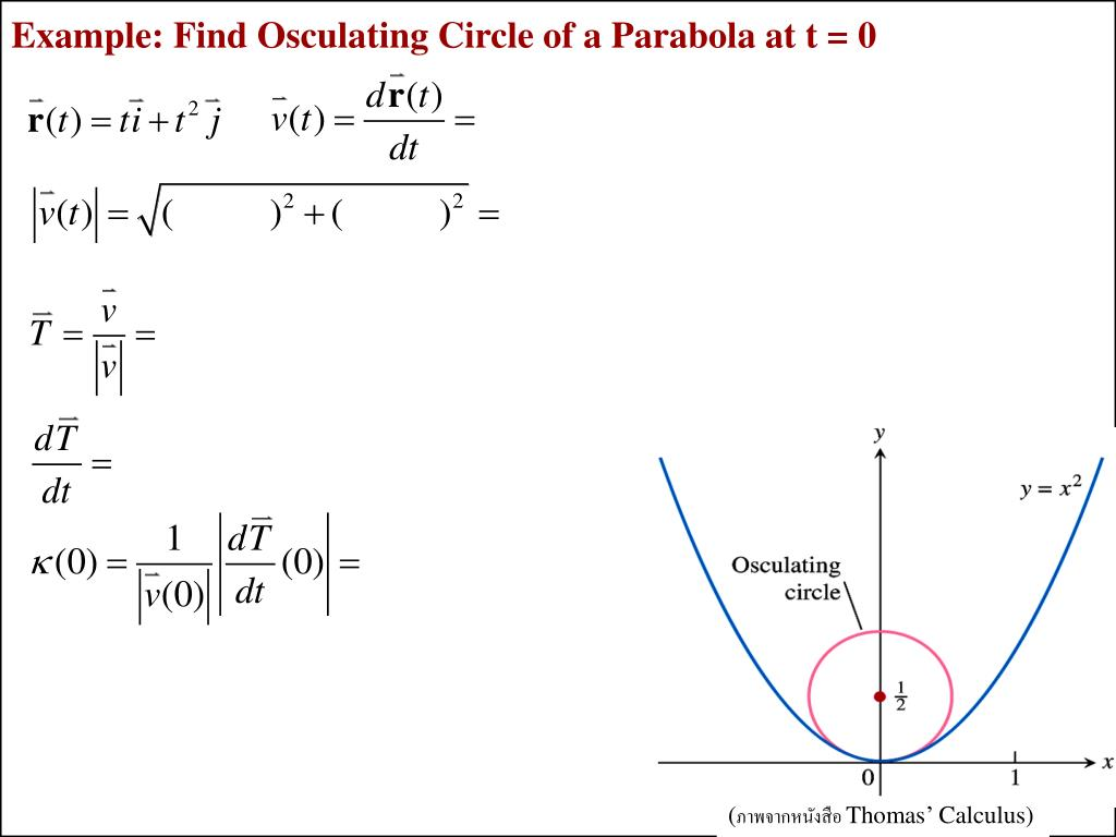 Example: Find Osculating Circle of a Parabola at t = 0