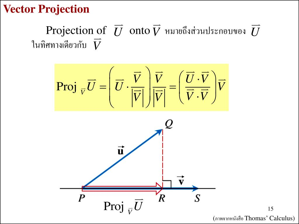 Vector Projection