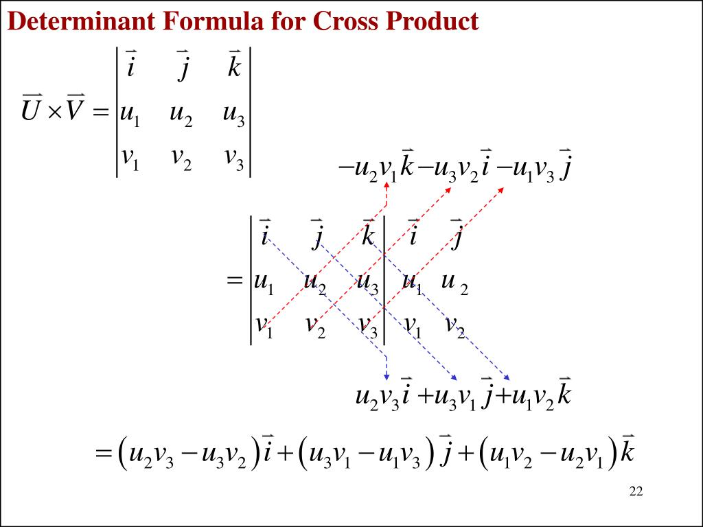 Determinant Formula for Cross Product