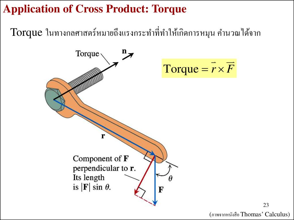 Application of Cross Product: Torque