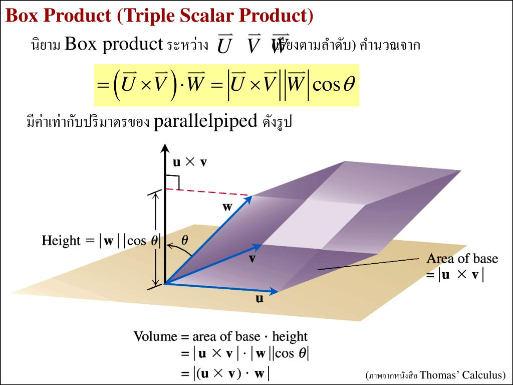 Box Product (Triple Scalar Product)