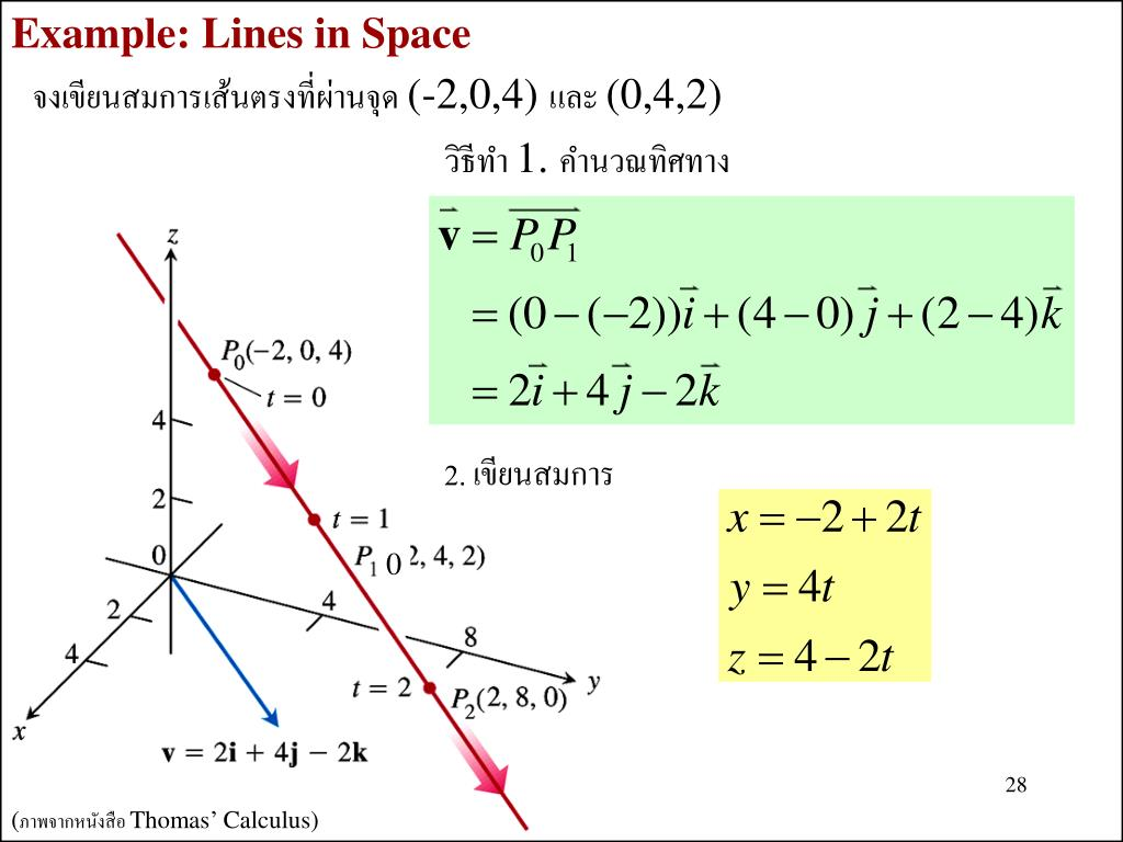 Example: Lines in Space