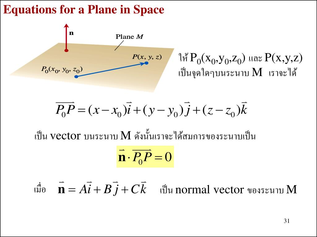 Equations for a Plane in Space