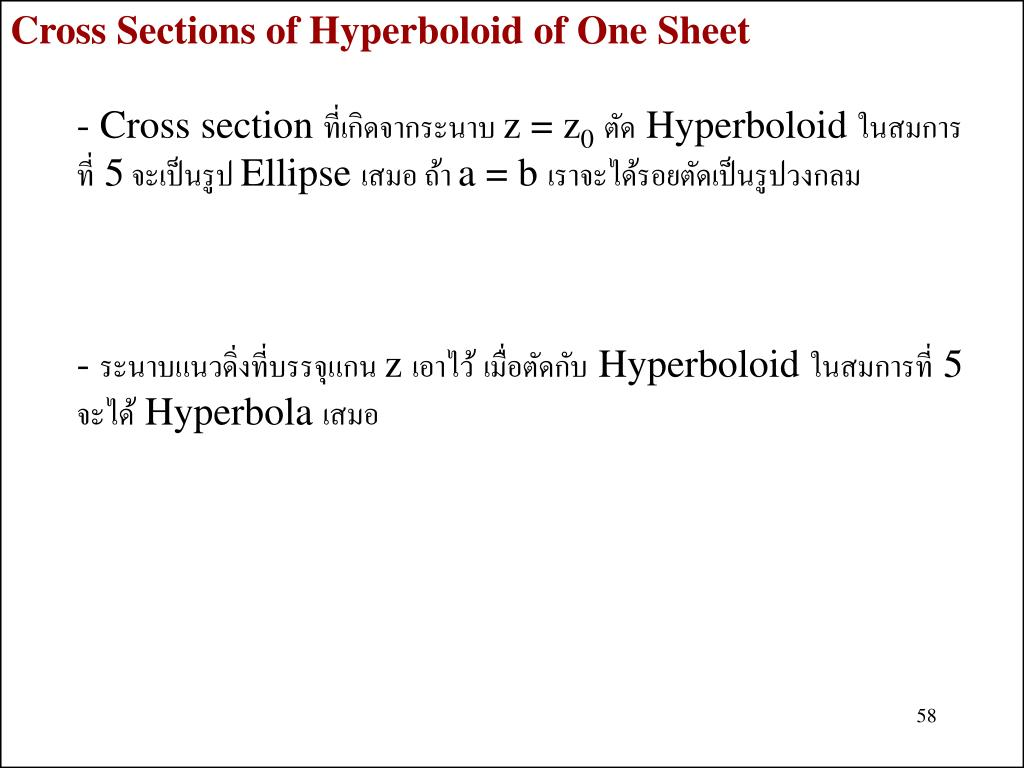 Cross Sections of Hyperboloid of One Sheet