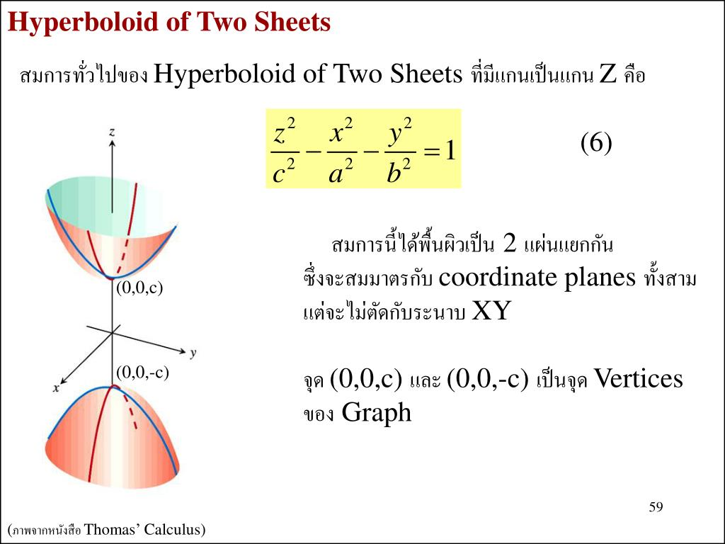 Hyperboloid of Two Sheets
