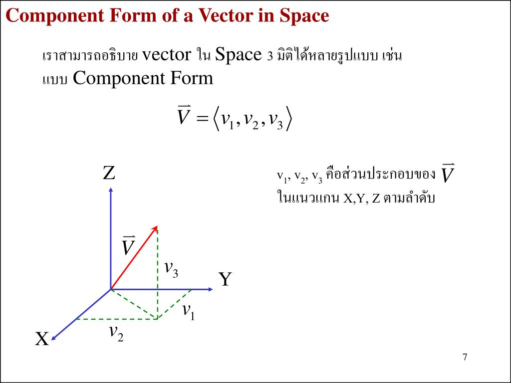 Component Form of a Vector in Space