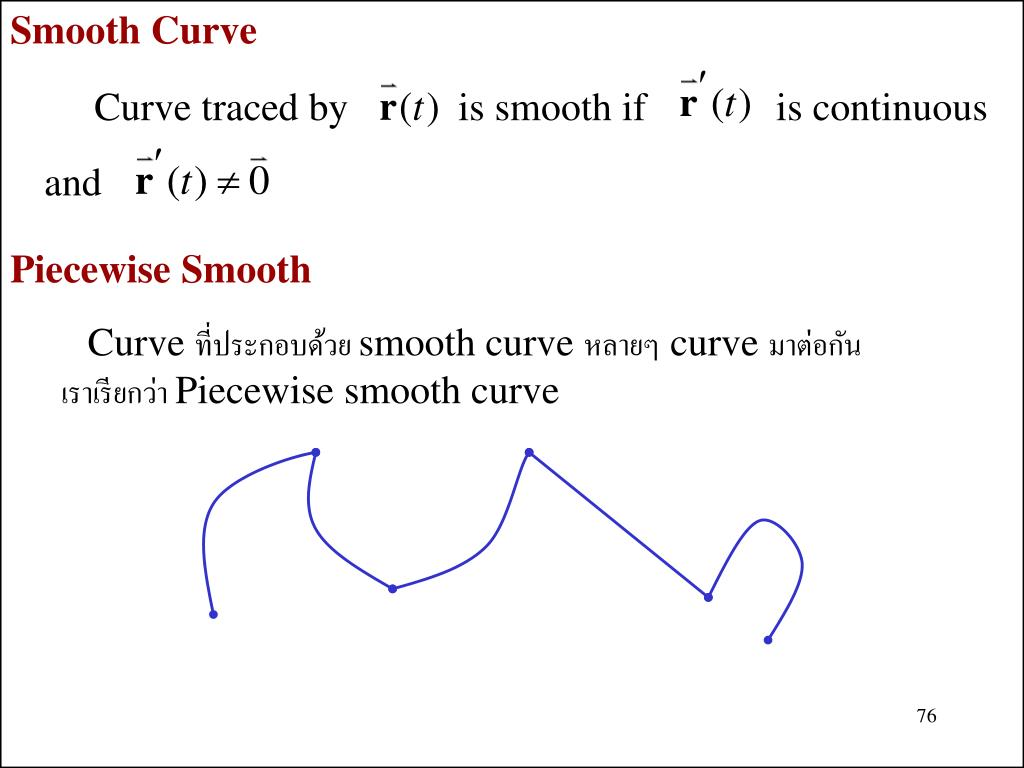 Smooth Curve