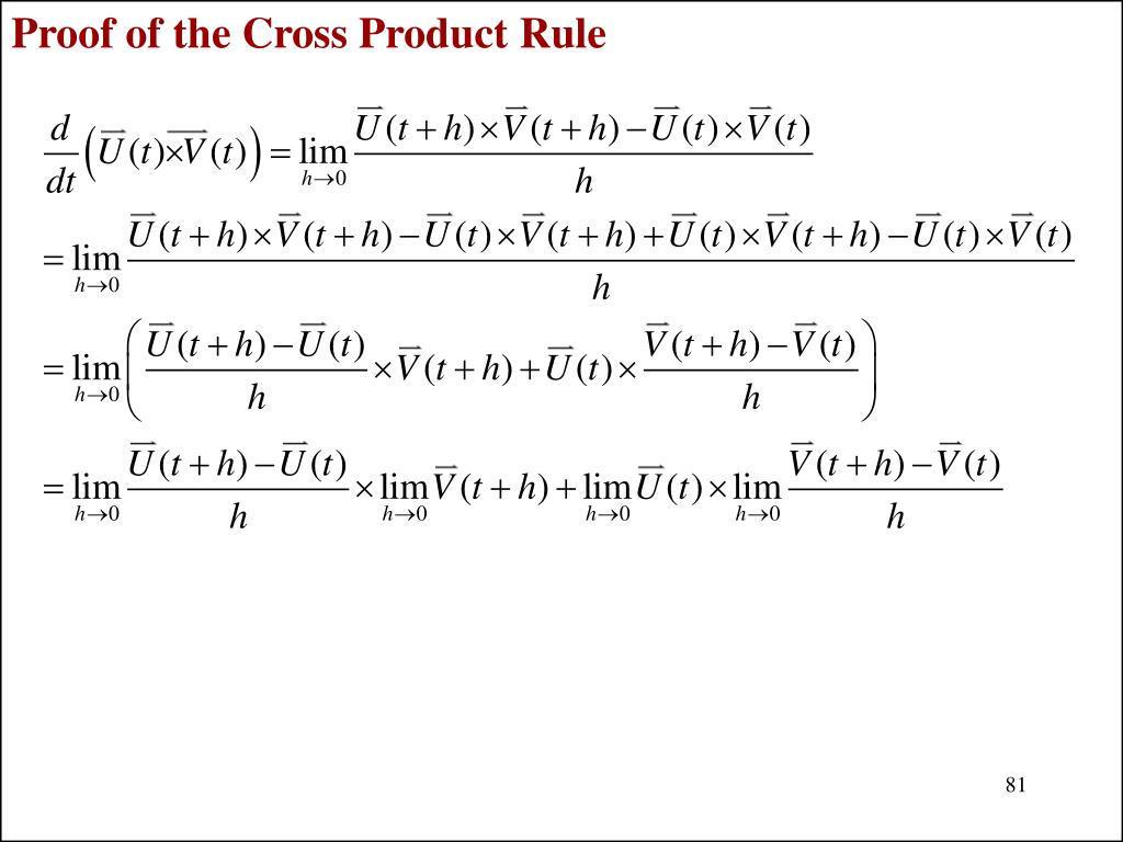Proof of the Cross Product Rule