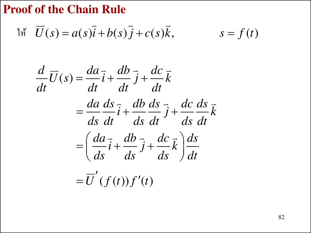 Proof of the Chain Rule