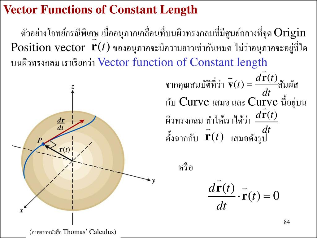 Vector Functions of Constant Length