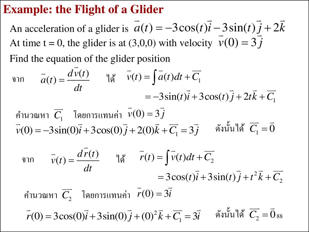 Example: the Flight of a Glider