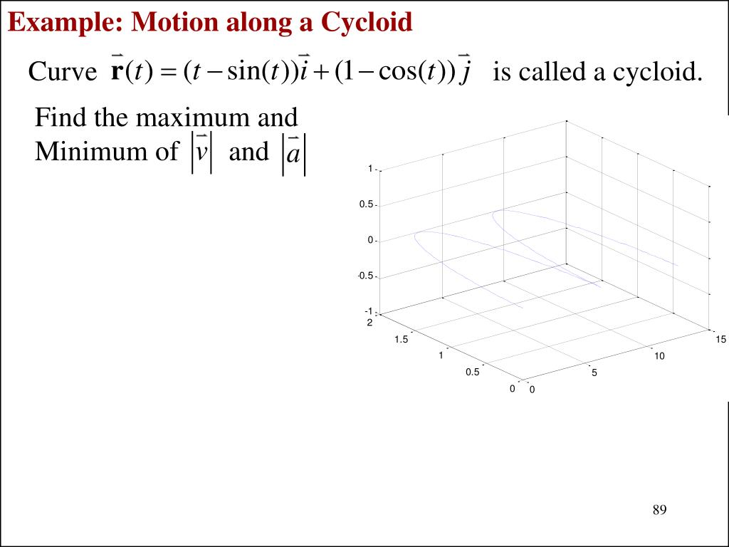 Example: Motion along a Cycloid