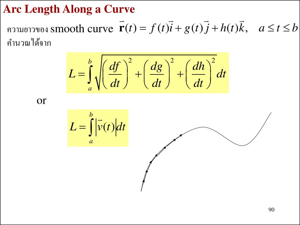 Arc Length Along a Curve