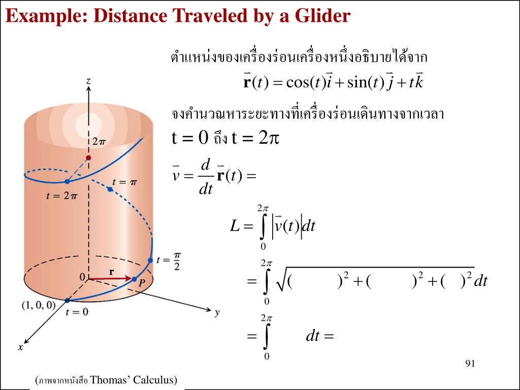 Example: Distance Traveled by a Glider