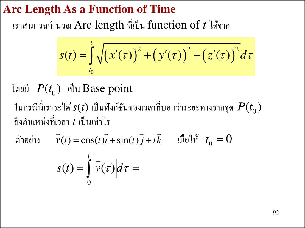Arc Length As a Function of Time