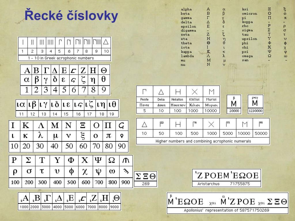 Řecké číslovky