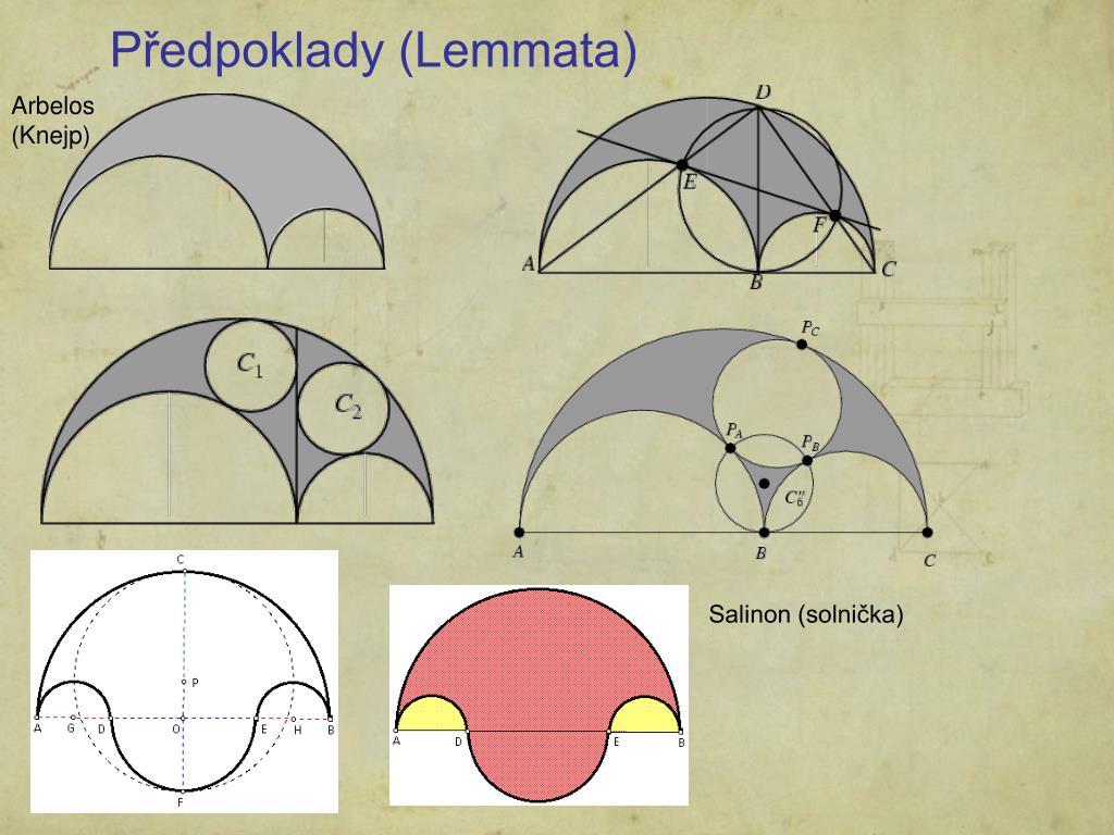 Předpoklady (Lemmata)