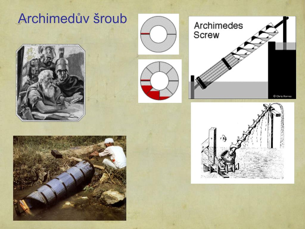 Archimedův šroub