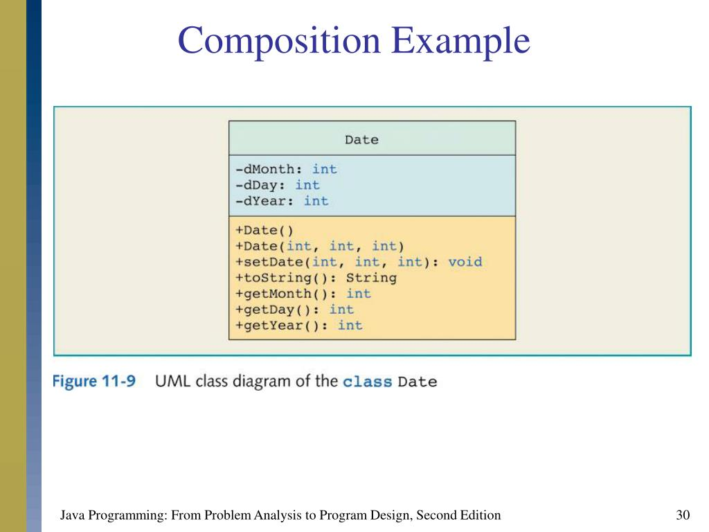 Composition Example
