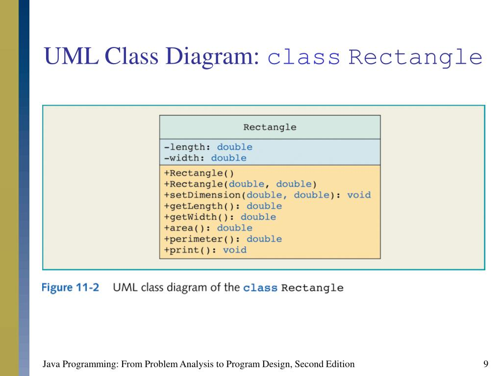 UML Class Diagram: