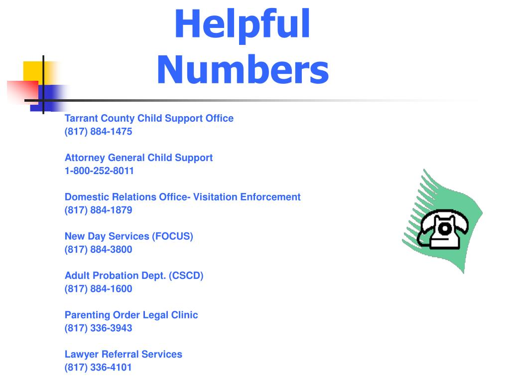 Helpful Numbers