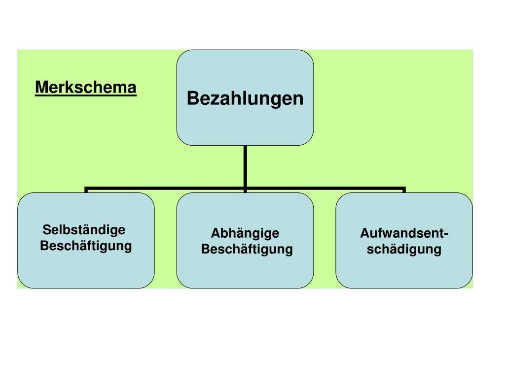 Merkschema