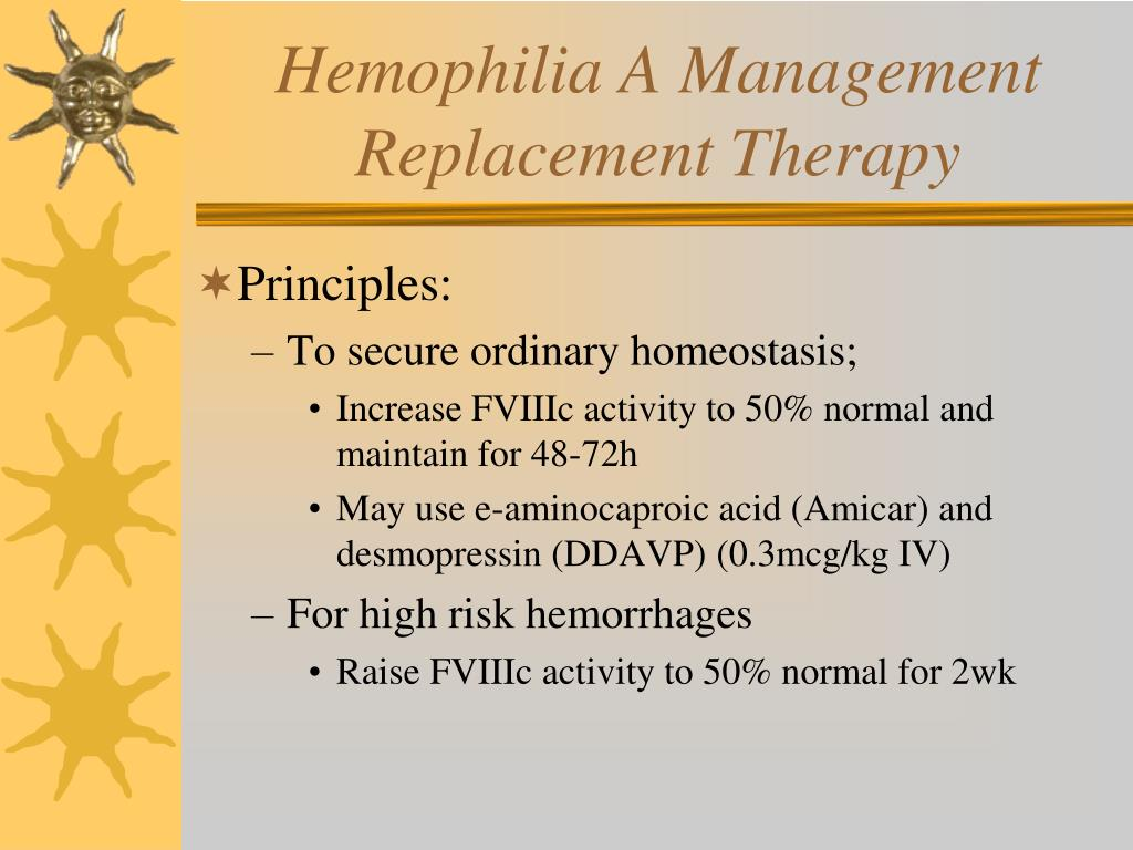 Hemophilia A Management Replacement Therapy