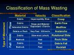 classification of mass wasting4