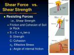 shear force vs shear strength16