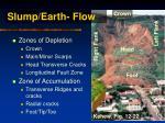 slump earth flow