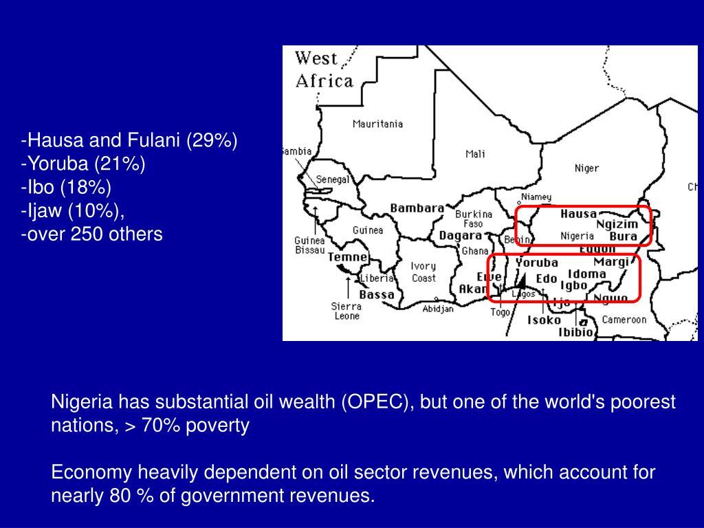 -Hausa and Fulani (29%)