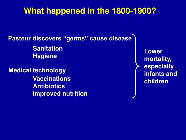 What happened in the 1800-1900?