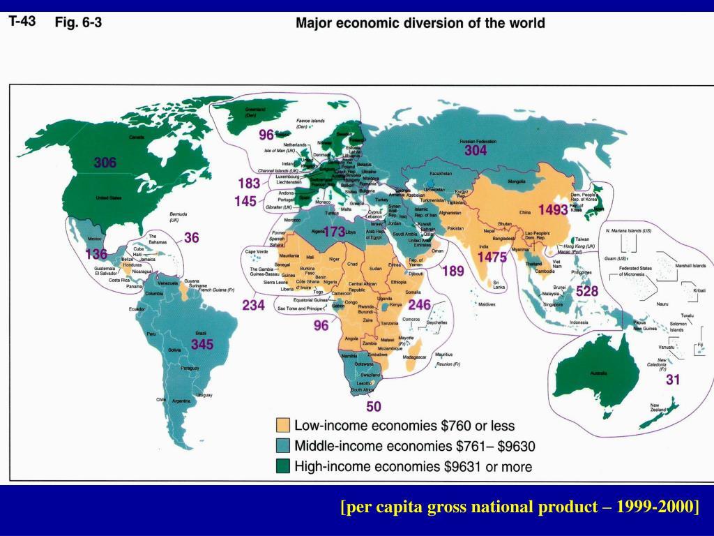 [per capita gross national product – 1999-2000]