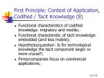 first principle context of application codified tacit knowledge 8