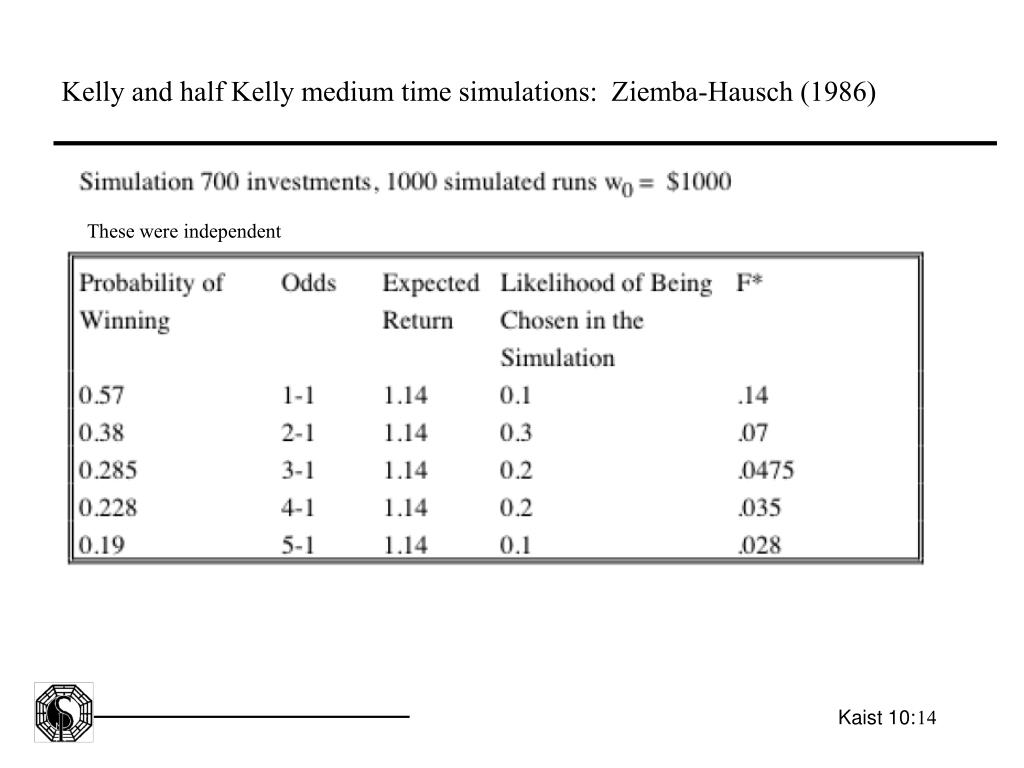 Kelly and half Kelly medium time simulations: