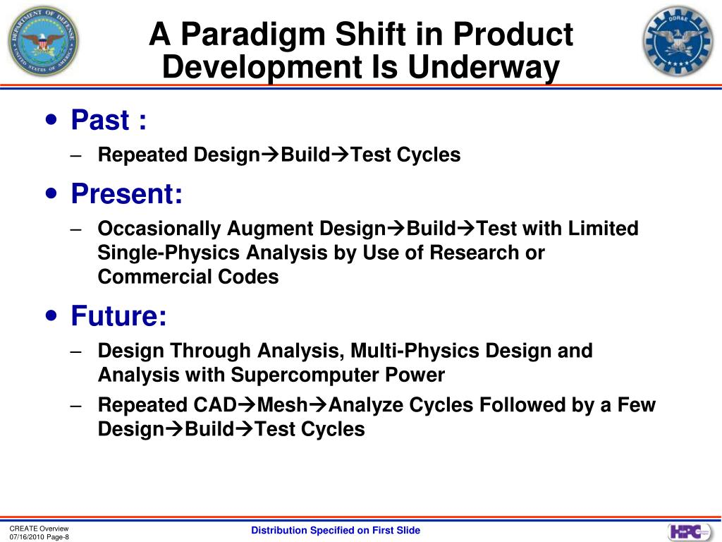 A Paradigm Shift in Product Development Is Underway